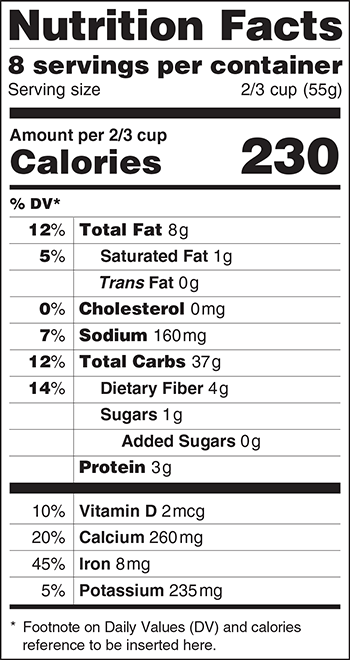 The proposed Nutrition Facts label (above) will emphasize the number of calories and servings per container; update serving sizes; list the amount of added sugars; and require listing of potassium and vitamin D if present.  Source: FDA.gov